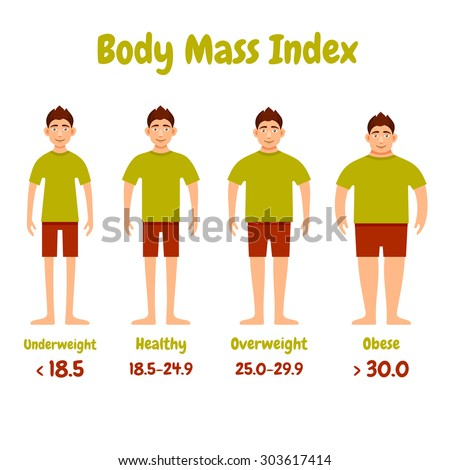 healthy kids how to work out body mass