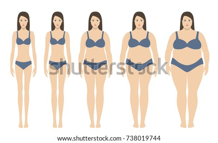 Body mass index vector illustration from underweight to extremly obese. Woman silhouettes with different obesity degrees. Weight loss concept.