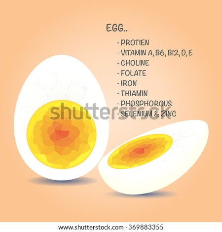 boiled egg with yolk and