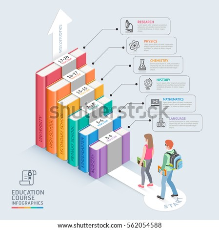 Books step education timeline. Two students walking up to the stairs to success. Vector illustration. Can be used for workflow layout, banner, diagram, number options, web design and infographics.