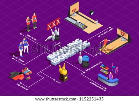 Bowling isometric flowchart with game equipment players and club administrator on purple background vector illustration