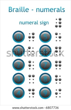 Braille - numerals