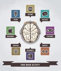 Brain activity infographics illustration. Vector illustration.