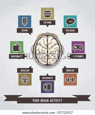 Brain activity infographics illustration. Vector illustration.