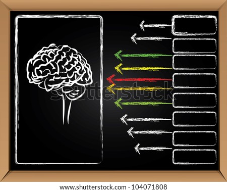 Brain and arrows on blackboard background,Vector