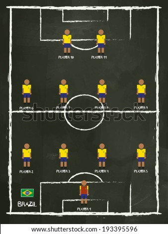 Brazil Football Club line-up on Pitch, vector design.