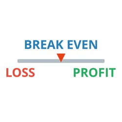 Break even point concept vector. Profit, loss text on white background. Business and accounting concept. Flat illustration.
