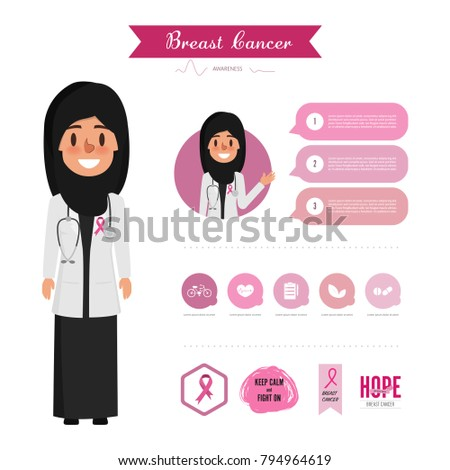 breast cancer infographic with