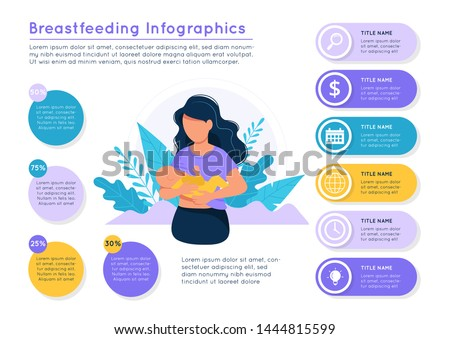 Breastfeeding infographics. Woman feeds a baby with breast, different data colorful elements. Vector illustration template in flat style