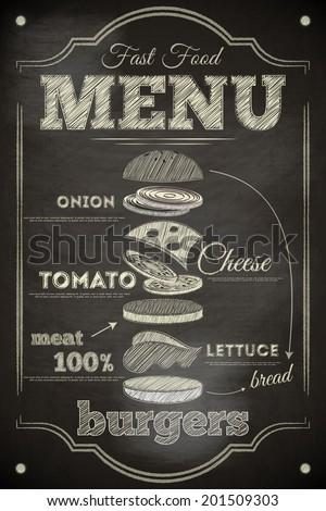 burger menu poster on