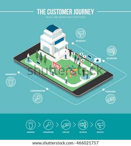 Business and marketing infographic: customer journey and office building on a digital touch screen tablet, selling strategies concept