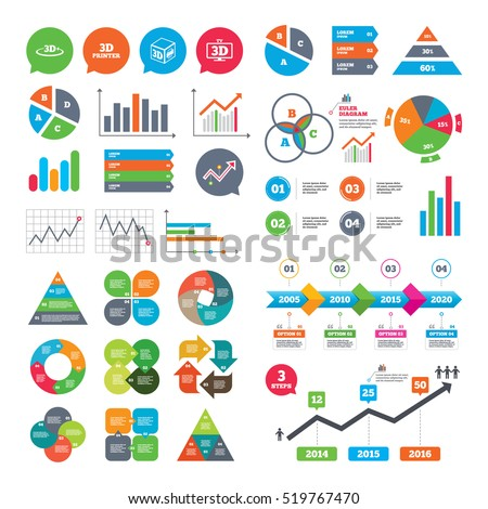 Business charts. Growth graph. 3d technology icons. Printer, rotation arrow sign symbols. Print cube. Market report presentation. Vector