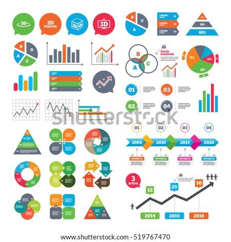 Business charts. Growth graph. 3d technology icons. Printer, rotation arrow sign symbols. Print cube. Market report presentation. Vector