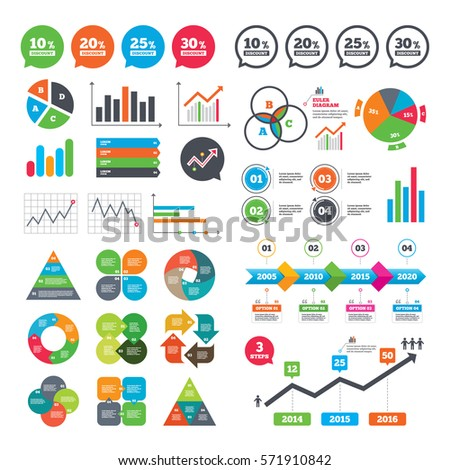 Business charts. Growth graph. Sale discount icons. Special offer price signs. 10, 20, 25 and 30 percent off reduction symbols. Market report presentation. Vector