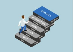 Business concept steps to succeed flat 3d web isometric infographic vector. Man stepping idea, plan, work, promotion, success blocks. Creative people collection.