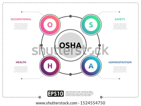 Business concept system. Illustration vector of OSHA infographics for organization. OSHA Diagram - Occupational, Safety, Health, Administration .