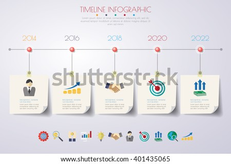 business concept timeline