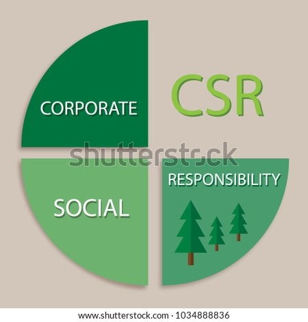 an analysis of the concepts of corporate social responsibility Corporate social responsibility,  concepts, evidence, and  institutional analysis and the paradox of corporate social responsibility.