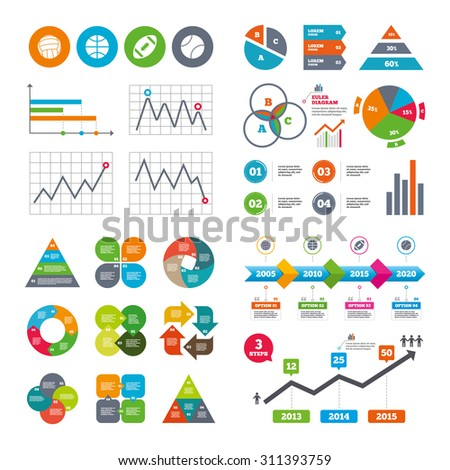 Business data pie charts graphs. Sport balls icons. Volleyball, Basketball, Baseball and American football signs. Team sport games. Market report presentation. Vector