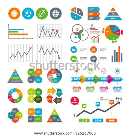 Business data pie charts graphs. Sport balls icons. Volleyball, Basketball, Soccer and American football signs. Team sport games. Market report presentation. Vector