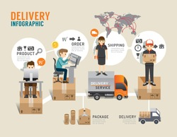 Business e-shoppinh concept infographic service step to successful,vector illustration