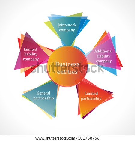 Business entities diagram. Jpg version also available in gallery