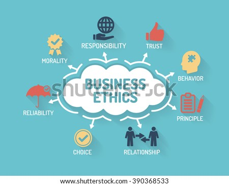 building the foundation for business ethics Principles for building an ethical organization principles for building an ethical endemic to doing business in india, he said ethics and.