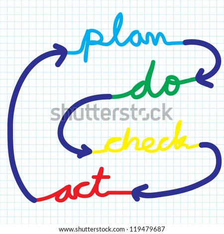 Business plan writers in arlington tx