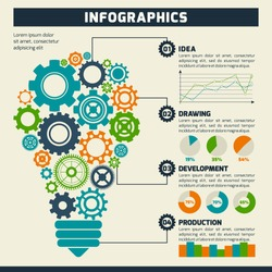 Business idea development and production infographics with gear lightbulb and charts vector illustration