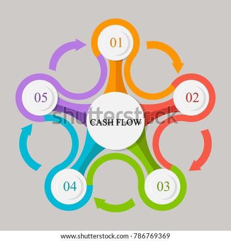 Business infographics. Pie chart with the inscription:cash flow