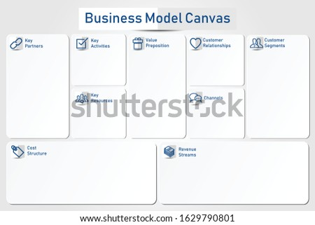 business model canvas form with