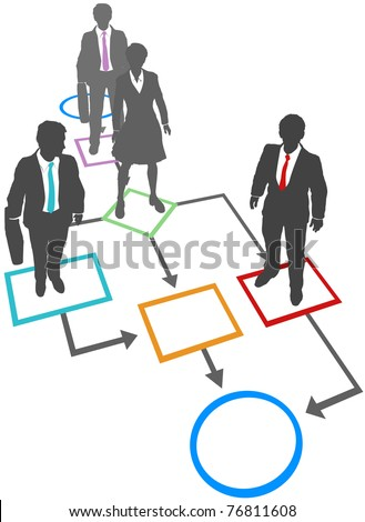 Business people are process management solutions standing on flowchart - stock vector