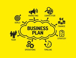 Business Plan. Chart with keywords and icons on yellow background