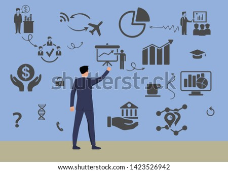 Business planning Job planning Financial planning