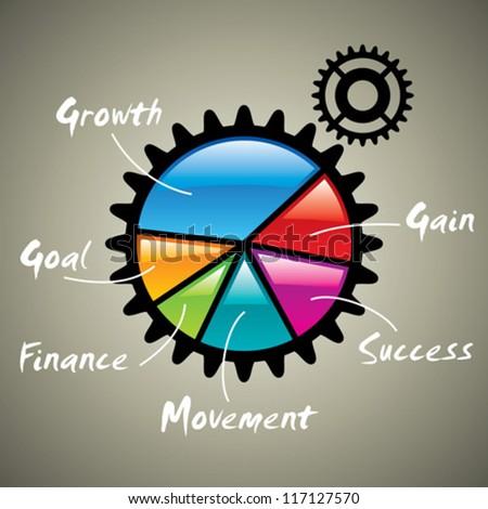 business progress chart