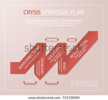 business stategy plan plan