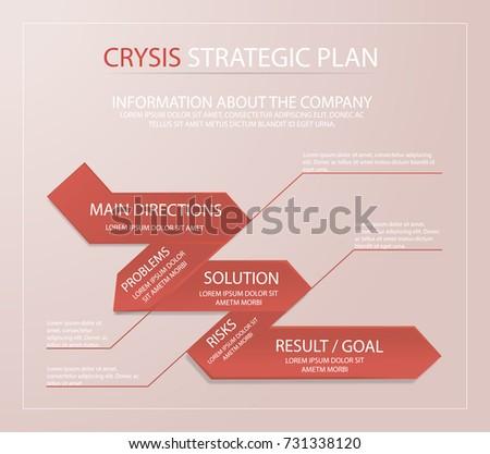 business stategy plan plan