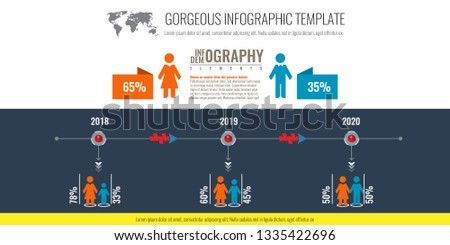 Business statistics for demographics population infographic timeline chart. Man and woman icon vector illustration.