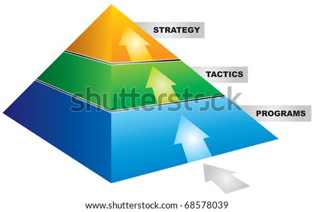 business strategy piramid - isolated abstract color chart