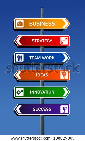 business strategy road post