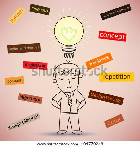 Businessman thinking Bulb Idea Basic Concept Word for Design Vector