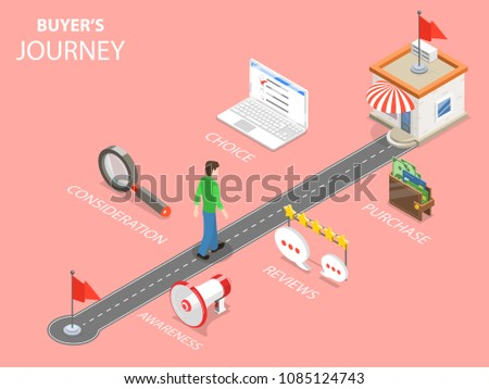 Buyer journey flat isometric vector. A man to make a purchase is moving by the specified route with following steps - awareness, consideration, reviews, choice, purchase.