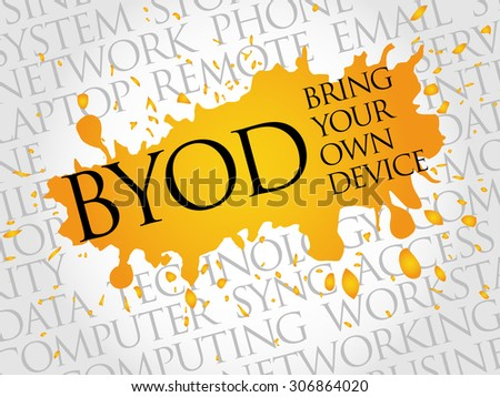 BYOD acronym word cloud concept