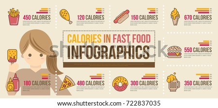 Calories in fast food infographics elements icon vector design concept. Junk food flat style with thin line art icons. berger, pizza, ice cream, french fries, hot dog, soda. Editable stroke