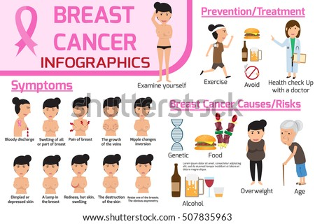 cancer infographics elements