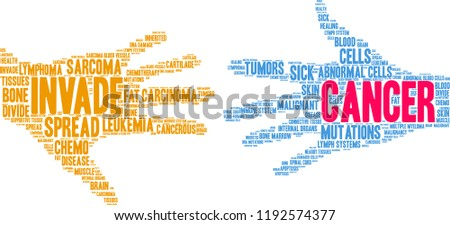 cancer word cloud on a white