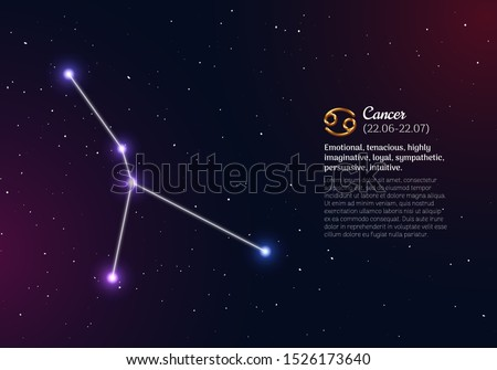 Cancer zodiacal constellation with bright stars. Cancer star sign and dates of birth on deep space background. Astrology horoscope with unique positive personality traits vector illustration.