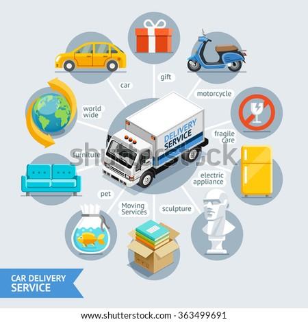 car delivery service conceptual