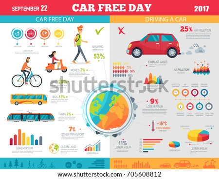 Car Free day on September 22 infographic with public transport, eco friendly bicycle and moped, harmful car and statistics data vector illustration.