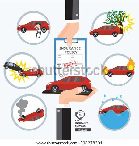 car insurance service safety